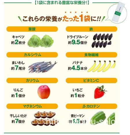 サンスター健康道場【粉末青汁】1杯の栄養素
