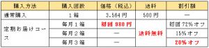 ユーグレナの緑汁 粒タイプの商品価格