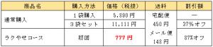 マチャサラ スリムサポートの価格